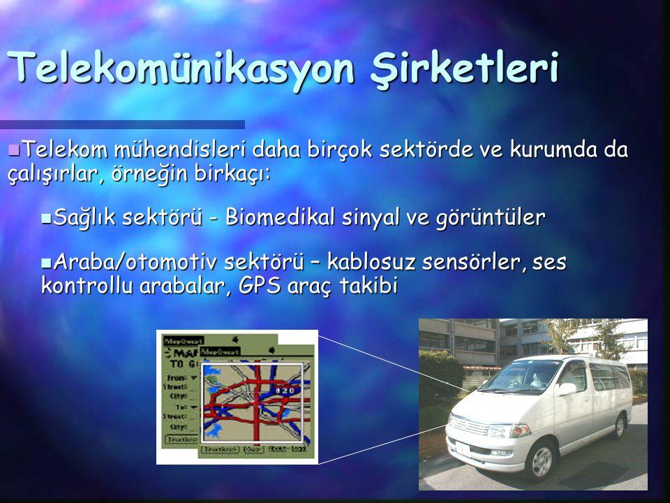 2004: Telekom sektöründe deregülasyon 2004: Telekom sektöründe deregülasyon Yeni iş olanakları.