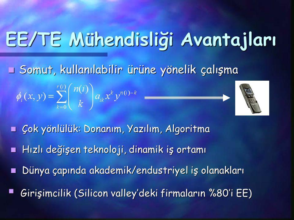 EE/TE Mühendisliği Avantajları Dünyadaki en beğenilen 50 şirketten 6sı telekom sektöründe (www.fortune.com) Dünyadaki en beğenilen 50 şirketten 6sı te