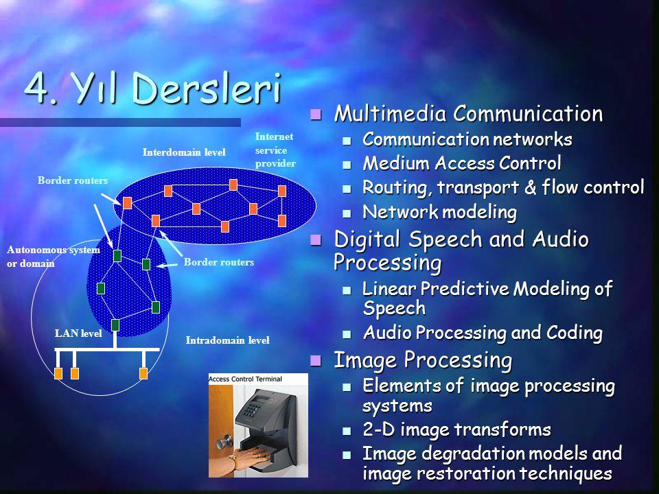 3. Yıl Dersleri TE 302 Discrete-Time Signals & Systems TE 302 Discrete-Time Signals & Systems Discrete and Fast Fourier Transform Algorithms Discrete