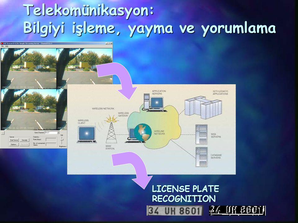 Telekomünikasyon: Bilgiyi işleme, yayma ve yorumlama LICENSE PLATE RECOGNITION