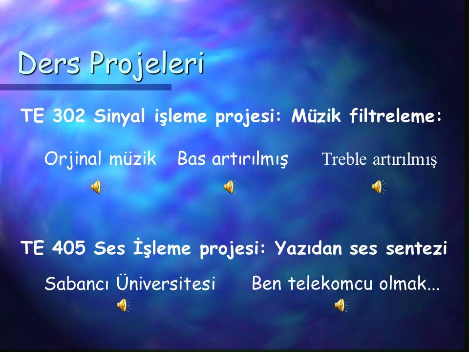 Ders Projeleri Ses pekiştirme – Gürültü azaltımı Orjinal gürültülü kayıtTemizlenmiş kayıt