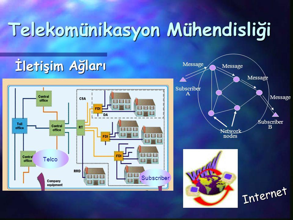 Telekomünikasyon Mühendisliği Internet İletişim Ağları Subscriber Telco Network nodes Message Subscriber B Subscriber A Message