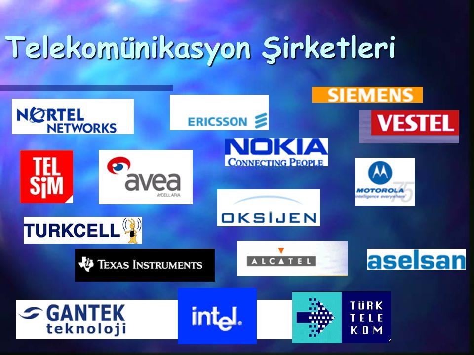 Telekomünikasyon Şirketleri