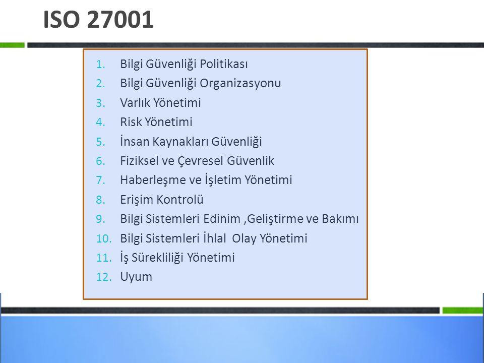ISO 27001 1. Bilgi Güvenliği Politikası 2. Bilgi Güvenliği Organizasyonu 3. Varlık Yönetimi 4. Risk Yönetimi 5. İnsan Kaynakları Güvenliği 6. Fiziksel