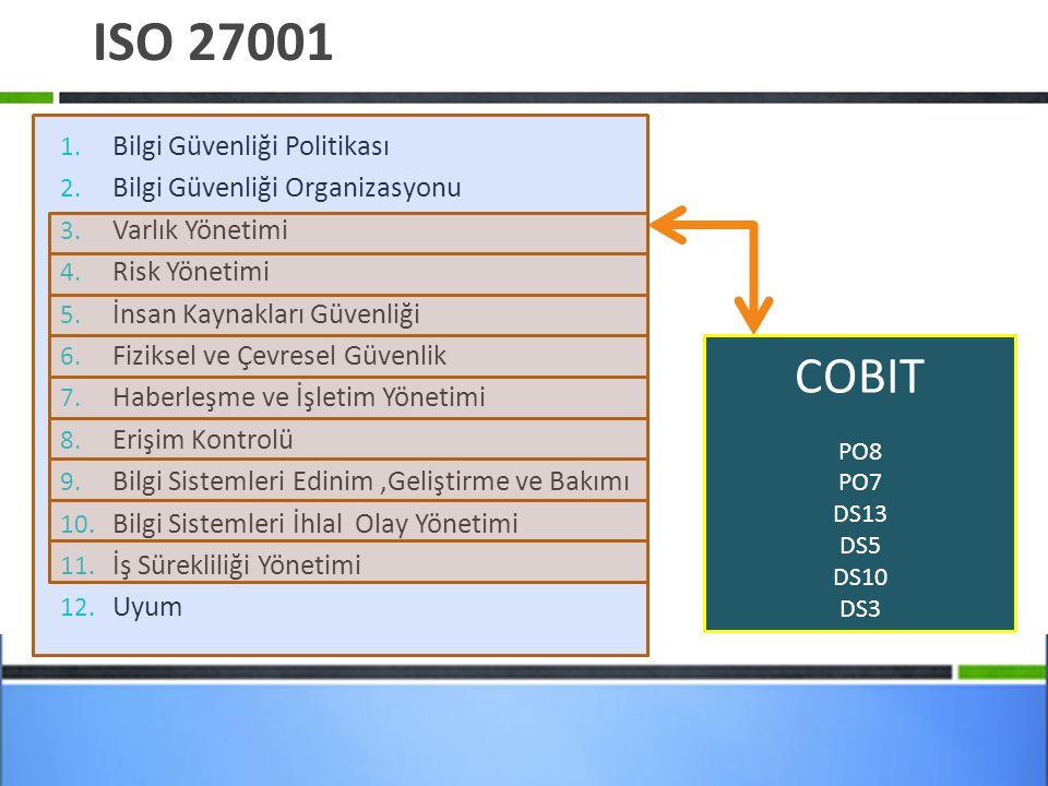 ISO 27001 1.Bilgi Güvenliği Politikası 2. Bilgi Güvenliği Organizasyonu 3.