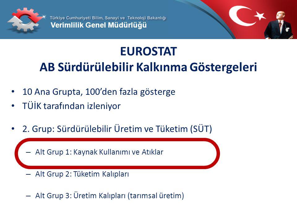 Verimlilik Genel Müdürlüğü EUROSTAT AB Sürdürülebilir Kalkınma Göstergeleri 10 Ana Grupta, 100'den fazla gösterge TÜİK tarafından izleniyor 2. Grup: S