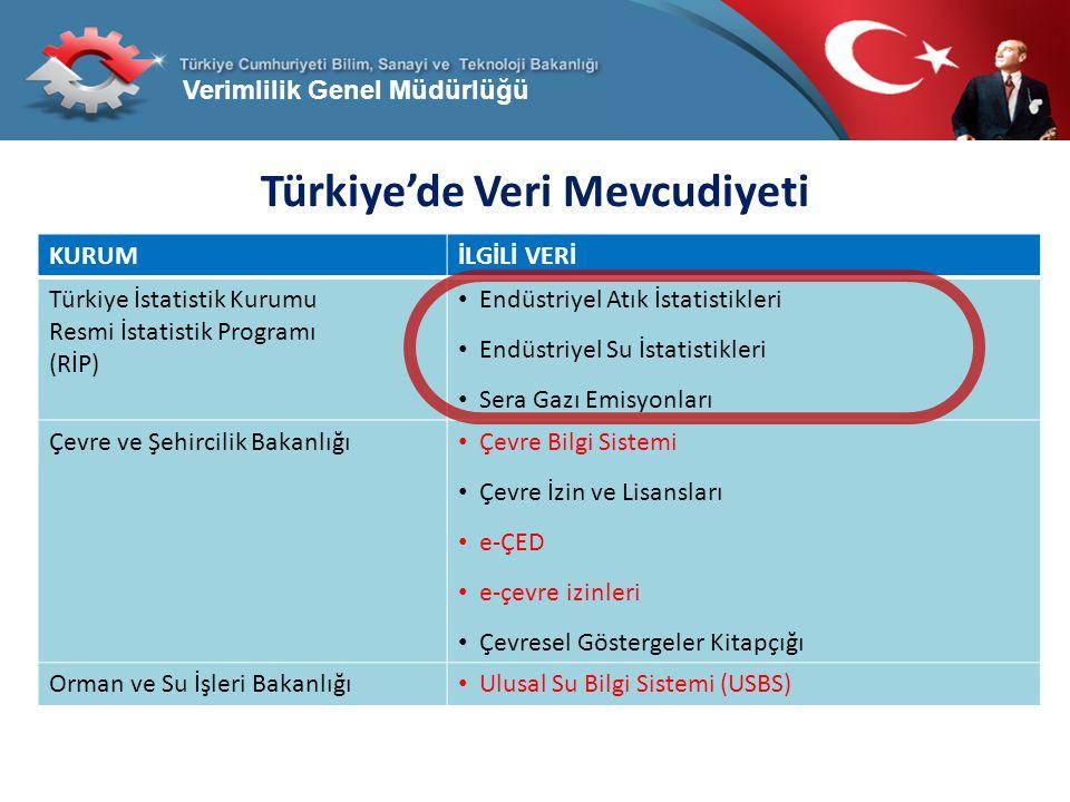 Verimlilik Genel Müdürlüğü Türkiye'de Veri Mevcudiyeti KURUMİLGİLİ VERİ Türkiye İstatistik Kurumu Resmi İstatistik Programı (RİP) Endüstriyel Atık İst