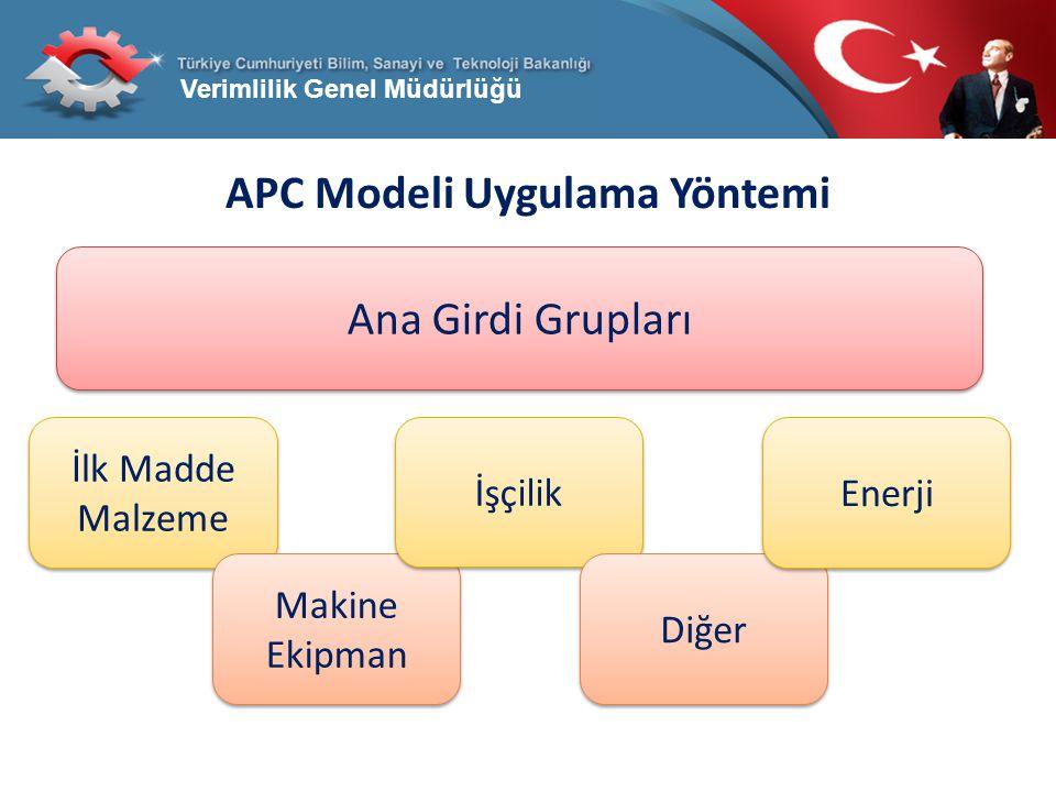 Verimlilik Genel Müdürlüğü APC Modeli Uygulama Yöntemi Ana Girdi Grupları İlk Madde Malzeme Makine Ekipman İşçilik Diğer Enerji