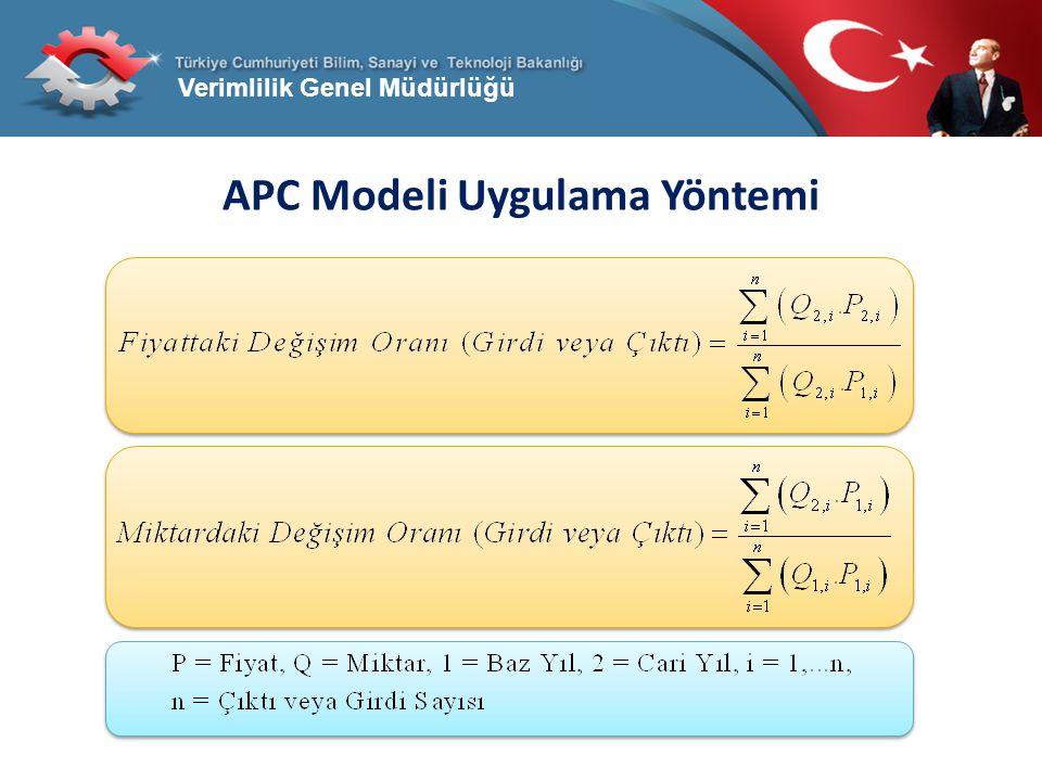 Verimlilik Genel Müdürlüğü APC Modeli Uygulama Yöntemi