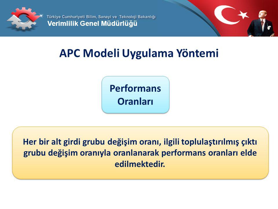 Verimlilik Genel Müdürlüğü APC Modeli Uygulama Yöntemi Performans Oranları Her bir alt girdi grubu değişim oranı, ilgili toplulaştırılmış çıktı grubu
