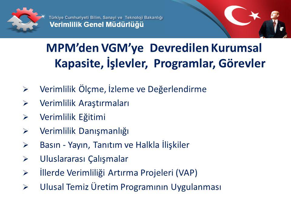 Verimlilik Genel Müdürlüğü MPM'den VGM'ye Devredilen Kurumsal Kapasite, İşlevler, Programlar, Görevler  Verimlilik Ölçme, İzleme ve Değerlendirme  V