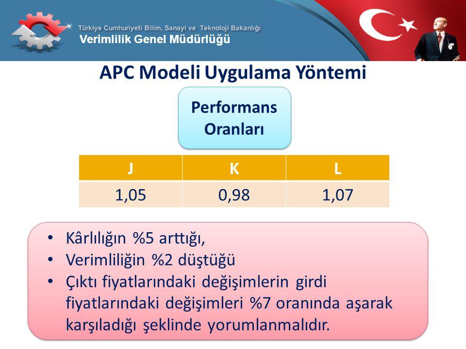 Verimlilik Genel Müdürlüğü APC Modeli Uygulama Yöntemi Performans Oranları JKL 1,050,981,07 Kârlılığın %5 arttığı, Verimliliğin %2 düştüğü Çıktı fiyat