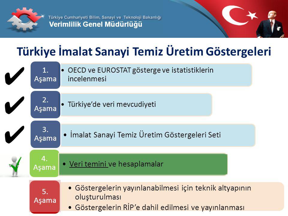 Verimlilik Genel Müdürlüğü Türkiye İmalat Sanayi Temiz Üretim Göstergeleri OECD ve EUROSTAT gösterge ve istatistiklerin incelenmesi 1. Aşama Türkiye'd