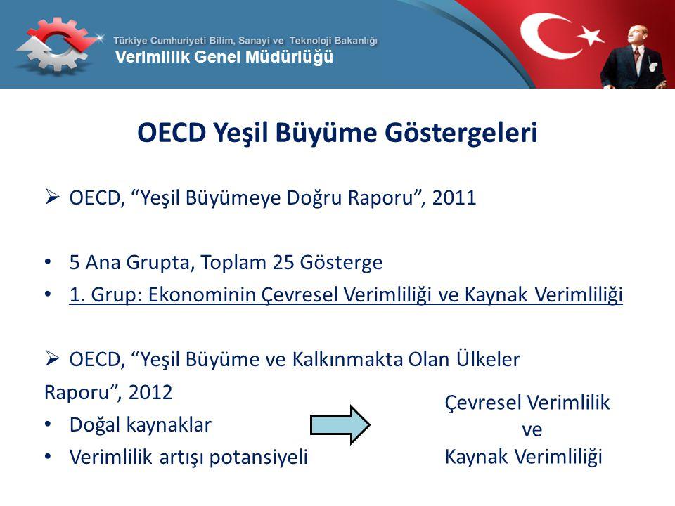 """Verimlilik Genel Müdürlüğü OECD Yeşil Büyüme Göstergeleri  OECD, """"Yeşil Büyümeye Doğru Raporu"""", 2011 5 Ana Grupta, Toplam 25 Gösterge 1. Grup: Ekonom"""