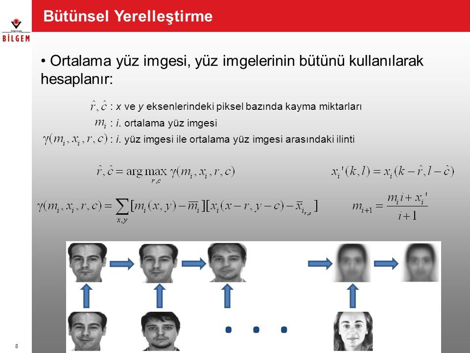 Ortalama yüz imgesi, yüz imgelerinin bütünü kullanılarak hesaplanır: : x ve y eksenlerindeki piksel bazında kayma miktarları : i. ortalama yüz imgesi