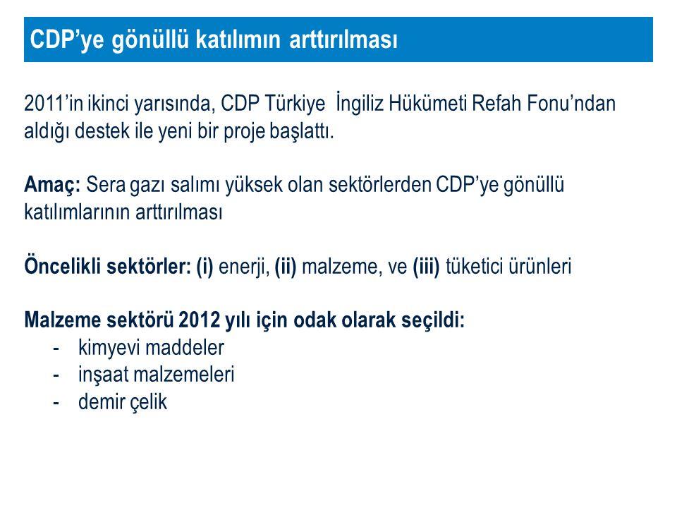 2011'in ikinci yarısında, CDP Türkiye İngiliz Hükümeti Refah Fonu'ndan aldığı destek ile yeni bir proje başlattı.
