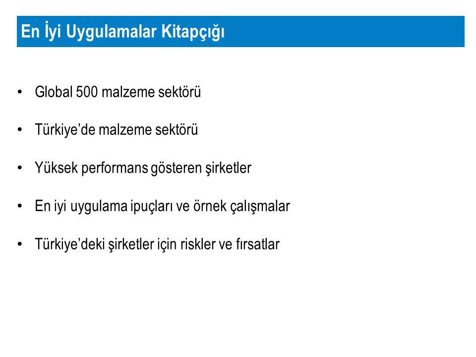 Global 500 malzeme sektörü
