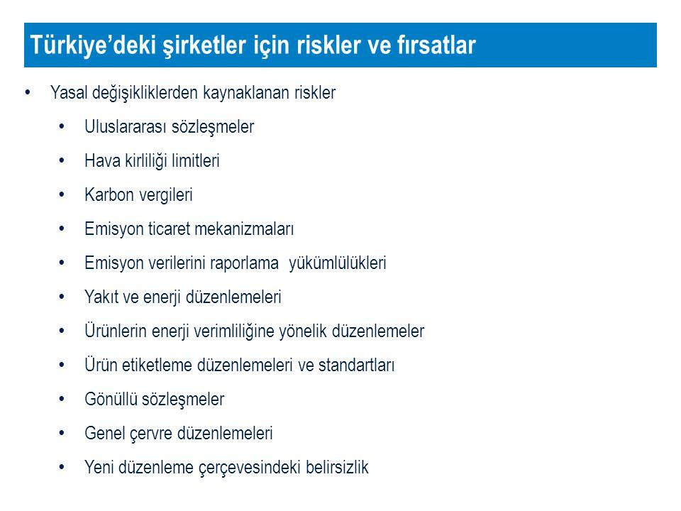 Yasal değişikliklerden kaynaklanan riskler Uluslararası sözleşmeler Hava kirliliği limitleri Karbon vergileri Emisyon ticaret mekanizmaları Emisyon verilerini raporlama yükümlülükleri Yakıt ve enerji düzenlemeleri Ürünlerin enerji verimliliğine yönelik düzenlemeler Ürün etiketleme düzenlemeleri ve standartları Gönüllü sözleşmeler Genel çervre düzenlemeleri Yeni düzenleme çerçevesindeki belirsizlik Türkiye'deki şirketler için riskler ve fırsatlar