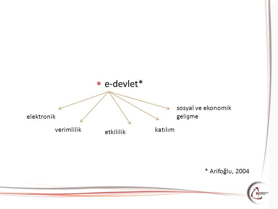 e-devlet* elektronik verimlilik etkililik katılım sosyal ve ekonomik gelişme * Arifoğlu, 2004
