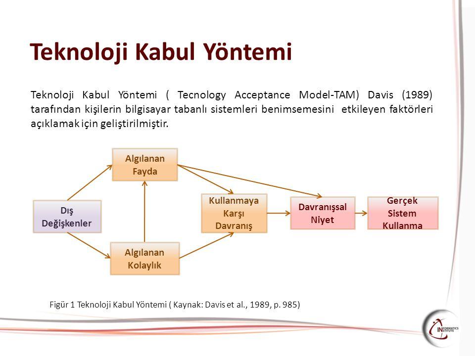 Teknoloji Kabul Yöntemi Teknoloji Kabul Yöntemi ( Tecnology Acceptance Model-TAM) Davis (1989) tarafından kişilerin bilgisayar tabanlı sistemleri beni