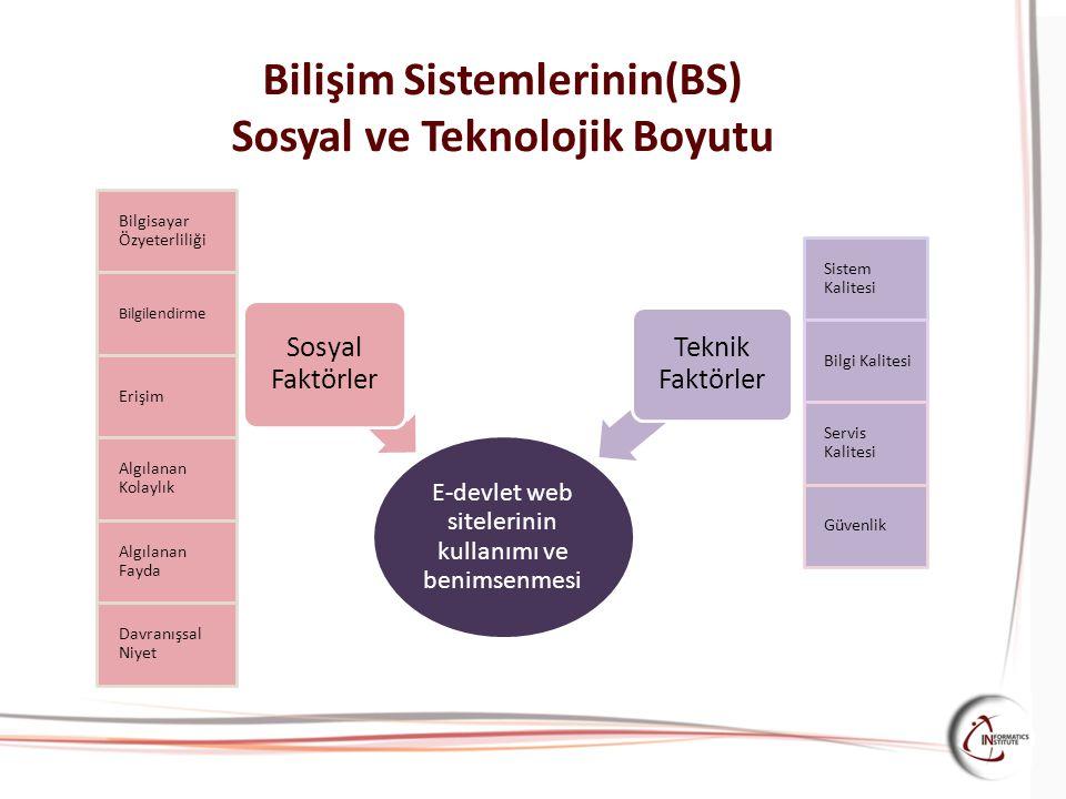 Bilişim Sistemlerinin(BS) Sosyal ve Teknolojik Boyutu E-devlet web sitelerinin kullanımı ve benimsenmesi Sosyal Faktörler Teknik Faktörler Bilgisayar