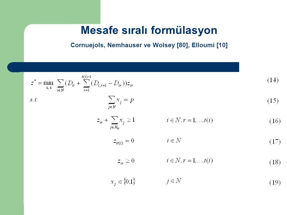 Mesafe sıralı formülasyon Cornuejols, Nemhauser ve Wolsey [80], Elloumi [10]