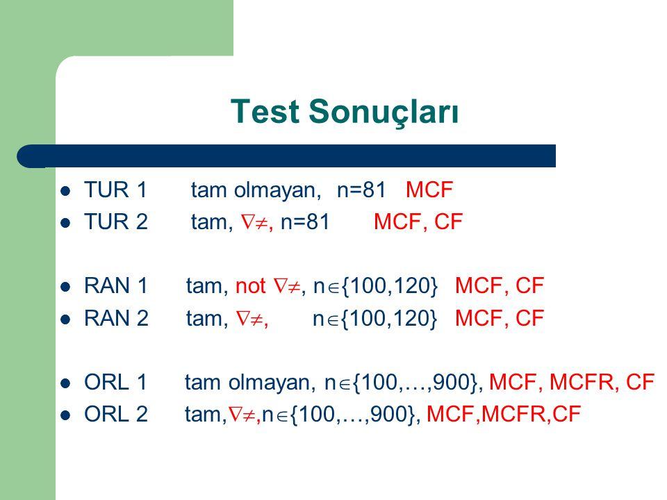 Test Sonuçları TUR 1 tam olmayan, n=81 MCF TUR 2 tam, , n=81 MCF, CF RAN 1 tam, not , n  {100,120} MCF, CF RAN 2 tam, , n  {100,120} MCF, CF ORL 1 tam olmayan, n  {100,…,900}, MCF, MCFR, CF ORL 2 tam, ,n  {100,…,900}, MCF,MCFR,CF