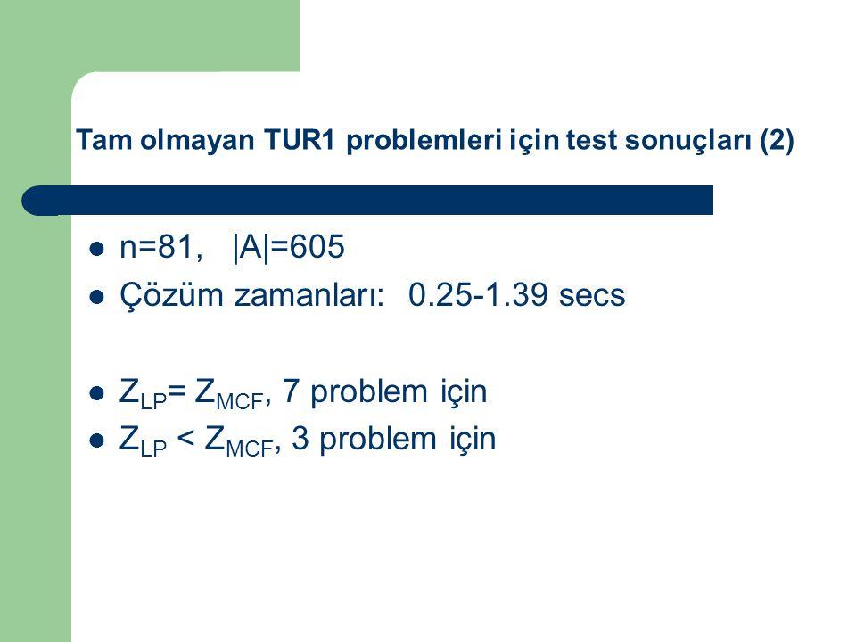 n=81, |A|=605 Çözüm zamanları: 0.25-1.39 secs Z LP = Z MCF, 7 problem için Z LP < Z MCF, 3 problem için Tam olmayan TUR1 problemleri için test sonuçları (2)