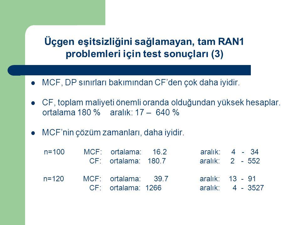 MCF, DP sınırları bakımından CF'den çok daha iyidir.