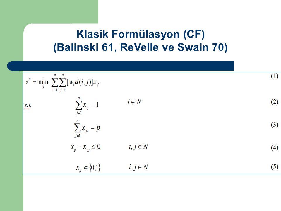 0,33 0,59 2,22 0,23 38,00 2,93 2,04 1,98 1,78 23,24 73,71 6,68 10,36 6,04 CF Tam olmayan ORL1 problemleri (Beasley, 1990) için test sonuçları (1) ORL2