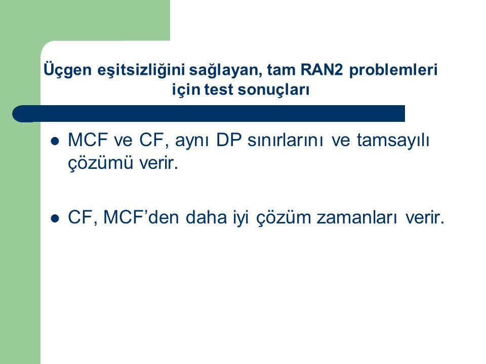 MCF ve CF, aynı DP sınırlarını ve tamsayılı çözümü verir.