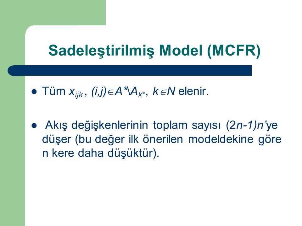 Sadeleştirilmiş Model (MCFR) Tüm x ijk, (i,j)  A*\A k*, k  N elenir.