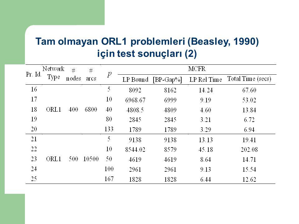 OUM: out of memory Tam olmayan ORL1 problemleri (Beasley, 1990) için test sonuçları (2)