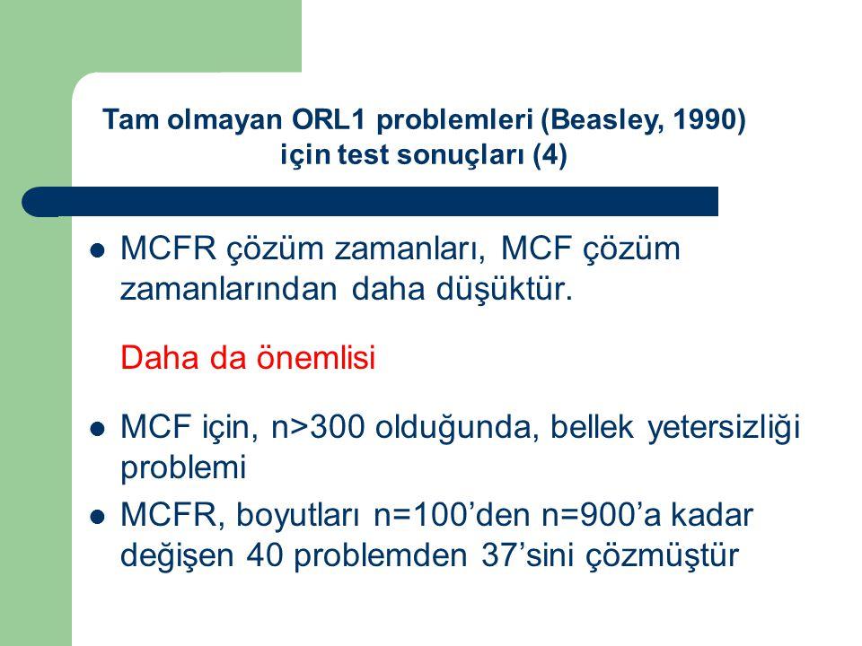 MCFR çözüm zamanları, MCF çözüm zamanlarından daha düşüktür.