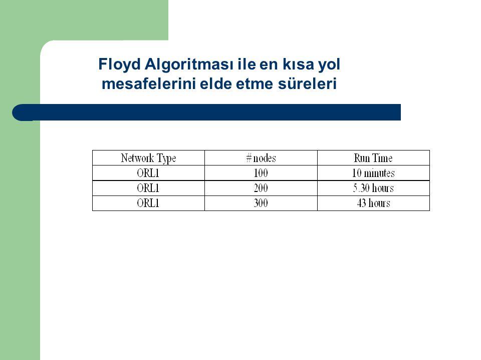 Floyd Algoritması ile en kısa yol mesafelerini elde etme süreleri