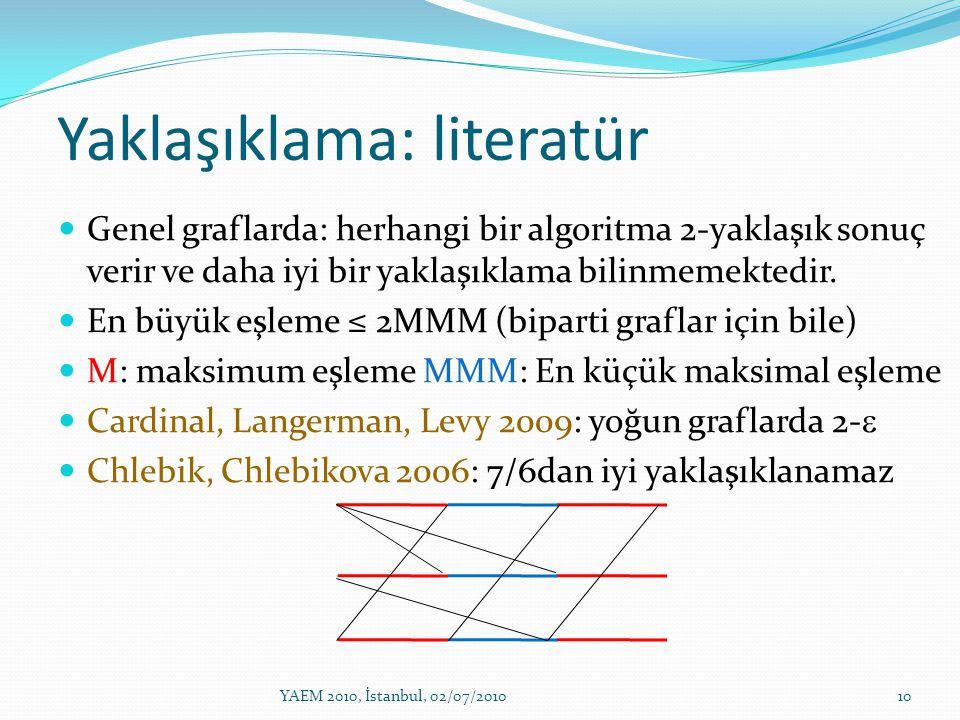 Yaklaşıklama: literatür Genel graflarda: herhangi bir algoritma 2-yaklaşık sonuç verir ve daha iyi bir yaklaşıklama bilinmemektedir. En büyük eşleme ≤