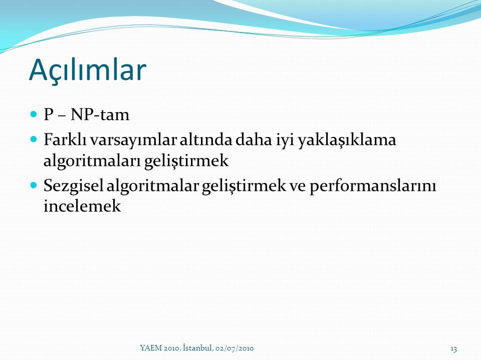 Açılımlar P – NP-tam Farklı varsayımlar altında daha iyi yaklaşıklama algoritmaları geliştirmek Sezgisel algoritmalar geliştirmek ve performanslarını