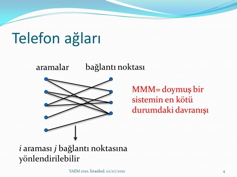 Sağlam Evlilik M sağlam  M maksimal 0 kurumlaradaylar + tercihler En kötü durumda eşlenmemiş adayların sayısı  n-MMM 5YAEM 2010, İstanbul, 02/07/2010