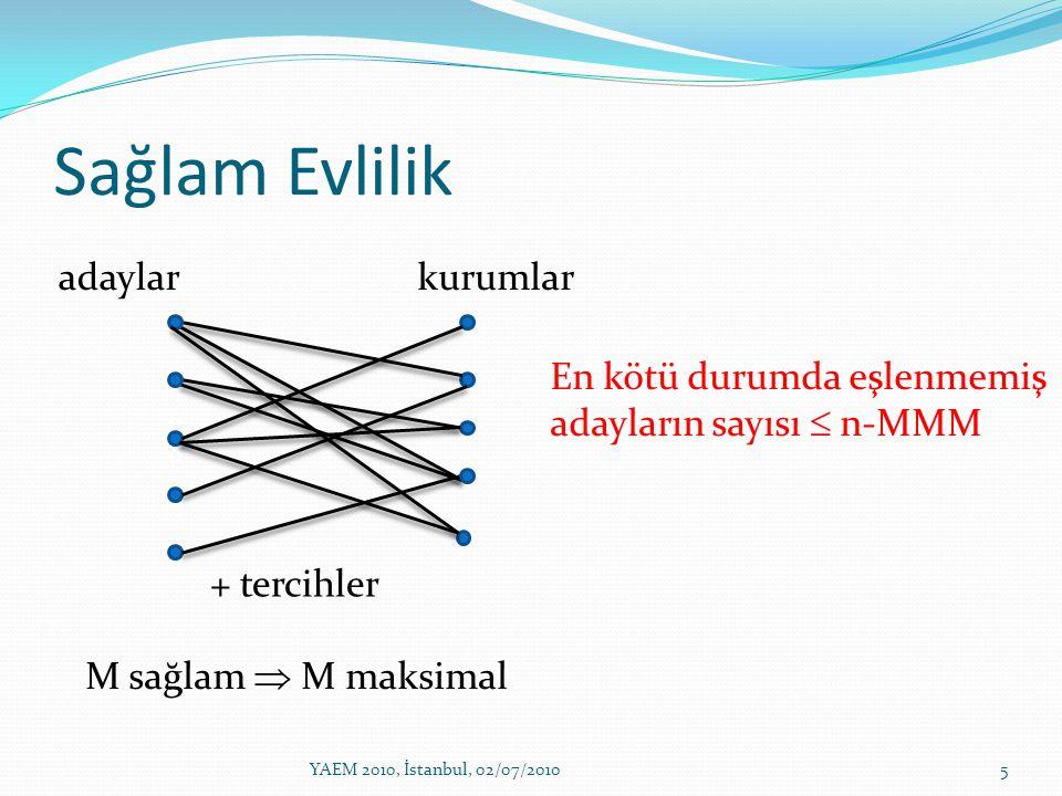 Sağlam Evlilik M sağlam  M maksimal 0 kurumlaradaylar + tercihler En kötü durumda eşlenmemiş adayların sayısı  n-MMM 5YAEM 2010, İstanbul, 02/07/201