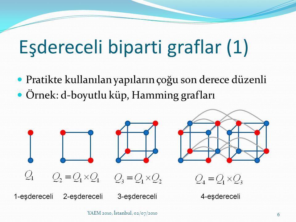 Eşdereceli biparti graflar (2) Türkiye'de üniversite giriş sınavı  2 milyon aday Üniversitelerin aday tercihleri = sınav sonuçları Adayların üniversite tercihleri Eksiklik: Sınav sonuçları tek kriter Alternatif metod (Alkan 1999): Çoklu sağlam eşleme kullanarak kısa-listeler oluştur  eşdereceli biparti graf Mülakat yap + yeni tercih listeleri oluştur (U ve A için) + sağlam bir eşleme bul 7YAEM 2010, İstanbul, 02/07/2010