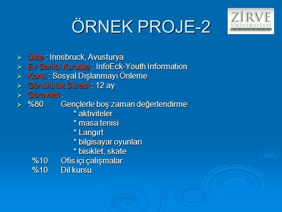 ÖRNEK PROJE-2  Ülke : Innsbruck, Avusturya  Ev Sahibi Kuruluş : InfoEck-Youth Information  Konu : Sosyal Dışlanmayı Önleme  Gönüllülük Süresi : 12