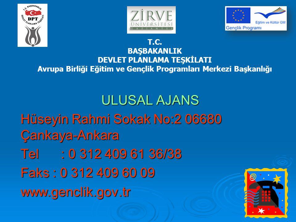 ULUSAL AJANS Hüseyin Rahmi Sokak No:2 06680 Çankaya-Ankara Tel : 0 312 409 61 36/38 Faks : 0 312 409 60 09 www.genclik.gov.tr T.C.