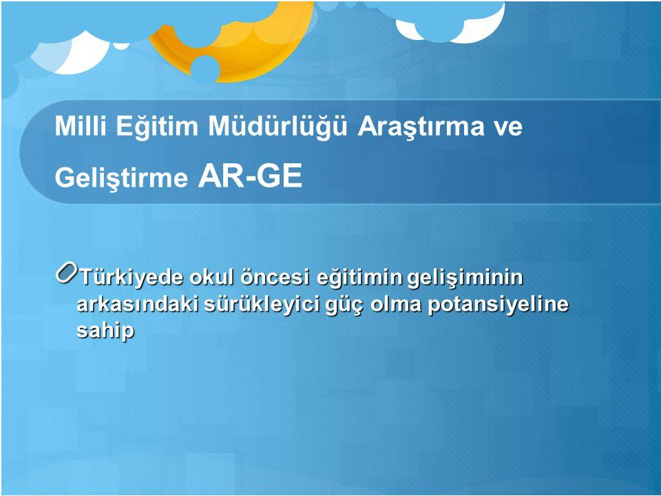 Milli Eğitim Müdürlüğü Araştırma ve Geliştirme AR-GE Türkiyede okul öncesi eğitimin gelişiminin arkasındaki sürükleyici güç olma potansiyeline sahip