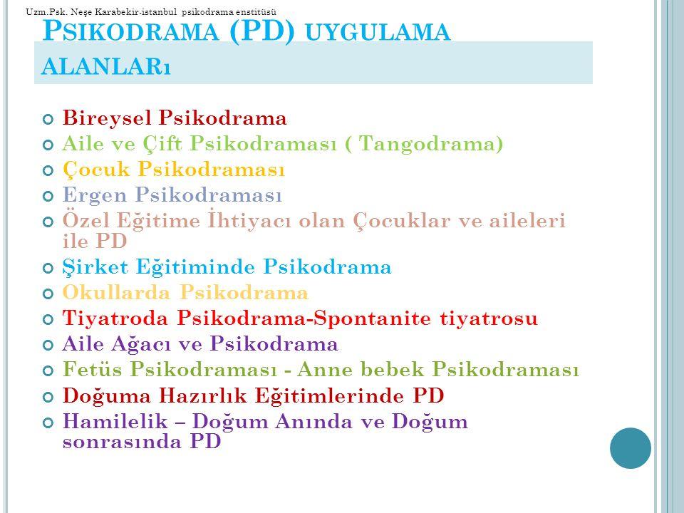 P SIKODRAMA (PD) UYGULAMA ALANLARı Bireysel Psikodrama Aile ve Çift Psikodraması ( Tangodrama) Çocuk Psikodraması Ergen Psikodraması Özel Eğitime İhtiyacı olan Çocuklar ve aileleri ile PD Şirket Eğitiminde Psikodrama Okullarda Psikodrama Tiyatroda Psikodrama-Spontanite tiyatrosu Aile Ağacı ve Psikodrama Fetüs Psikodraması - Anne bebek Psikodraması Doğuma Hazırlık Eğitimlerinde PD Hamilelik – Doğum Anında ve Doğum sonrasında PD Uzm.Psk.