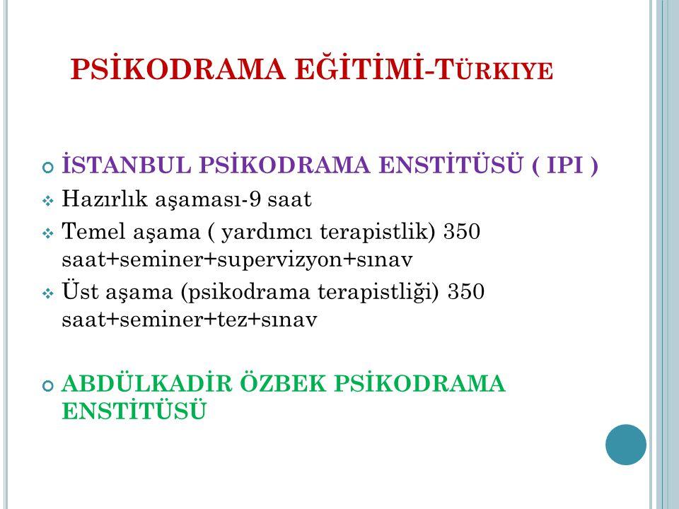 PSİKODRAMA EĞİTİMİ-T ÜRKIYE İSTANBUL PSİKODRAMA ENSTİTÜSÜ ( IPI )  Hazırlık aşaması-9 saat  Temel aşama ( yardımcı terapistlik) 350 saat+seminer+supervizyon+sınav  Üst aşama (psikodrama terapistliği) 350 saat+seminer+tez+sınav ABDÜLKADİR ÖZBEK PSİKODRAMA ENSTİTÜSÜ