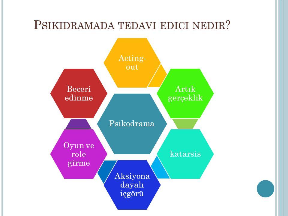 P SIKIDRAMADA TEDAVI EDICI NEDIR .