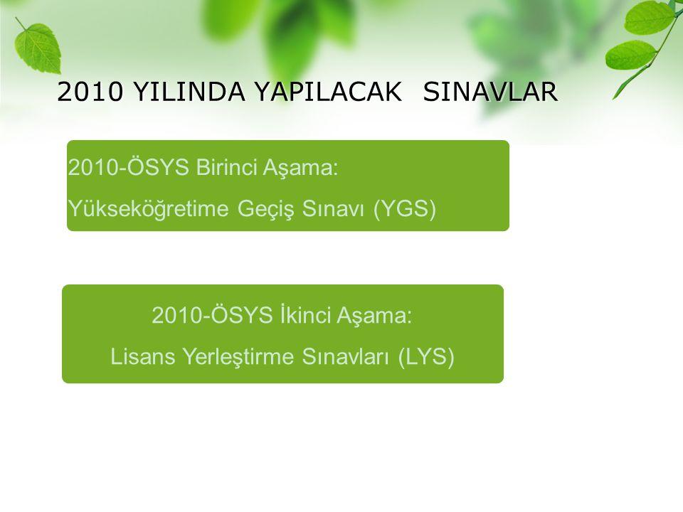 2010 YILINDA YAPILACAK SINAVLAR 2010-ÖSYS Birinci Aşama: Yükseköğretime Geçiş Sınavı (YGS) 2010-ÖSYS İkinci Aşama: Lisans Yerleştirme Sınavları (LYS)