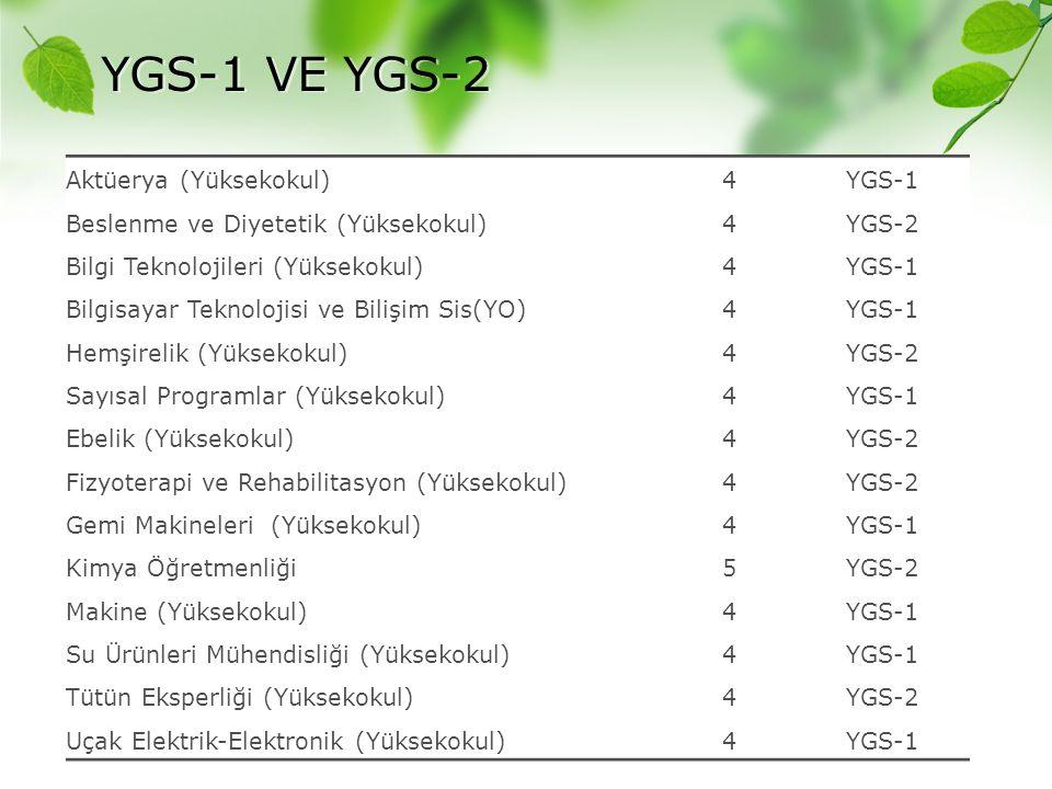 YGS-1 VE YGS-2 Aktüerya (Yüksekokul)4YGS-1 Beslenme ve Diyetetik (Yüksekokul)4YGS-2 Bilgi Teknolojileri (Yüksekokul)4YGS-1 Bilgisayar Teknolojisi ve B