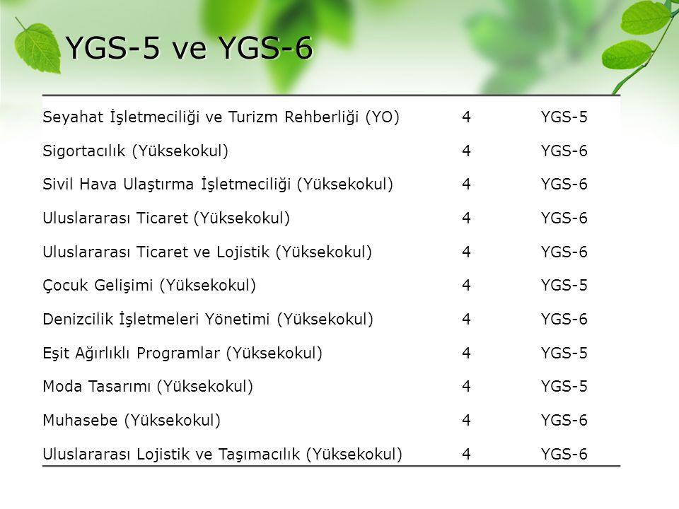 YGS-5 ve YGS-6 Seyahat İşletmeciliği ve Turizm Rehberliği (YO)4YGS-5 Sigortacılık (Yüksekokul)4YGS-6 Sivil Hava Ulaştırma İşletmeciliği (Yüksekokul)4Y