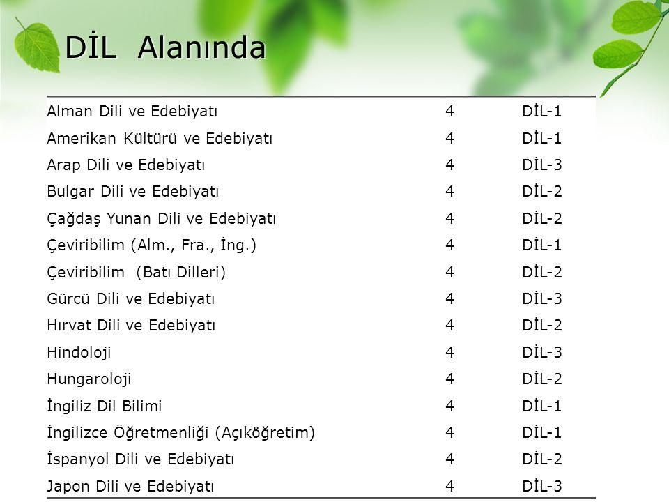 Alman Dili ve Edebiyatı4DİL-1 Amerikan Kültürü ve Edebiyatı4DİL-1 Arap Dili ve Edebiyatı4DİL-3 Bulgar Dili ve Edebiyatı4DİL-2 Çağdaş Yunan Dili ve Ede